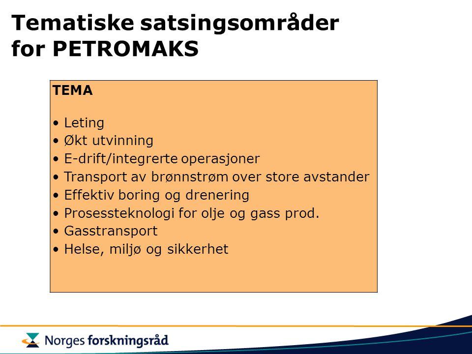 Tematiske satsingsområder for PETROMAKS