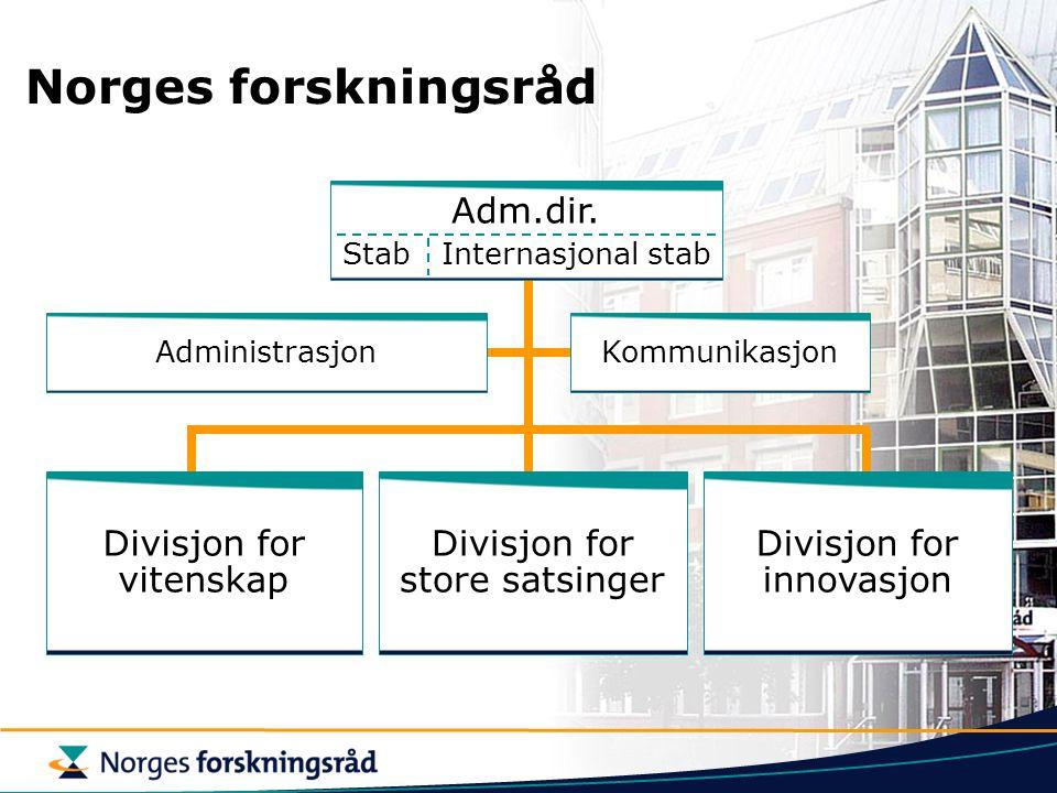 Norges forskningsråd Adm.dir. Stab Internasjonal stab