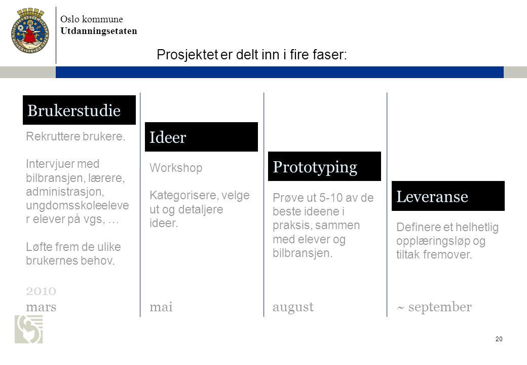 Brukerstudie Ideer Prototyping Leveranse