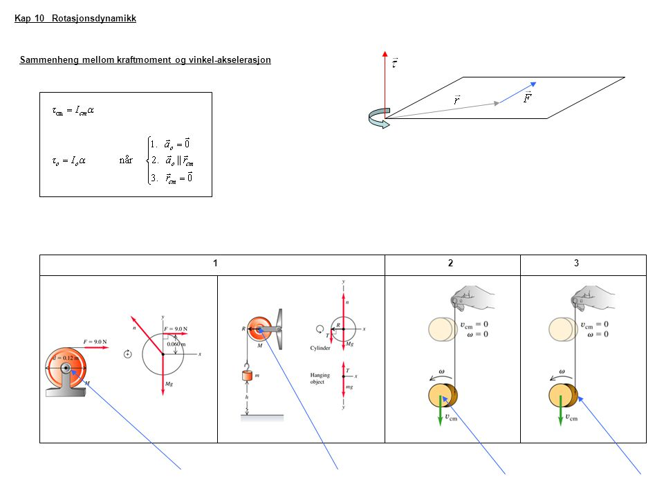 Kap 10 Rotasjonsdynamikk