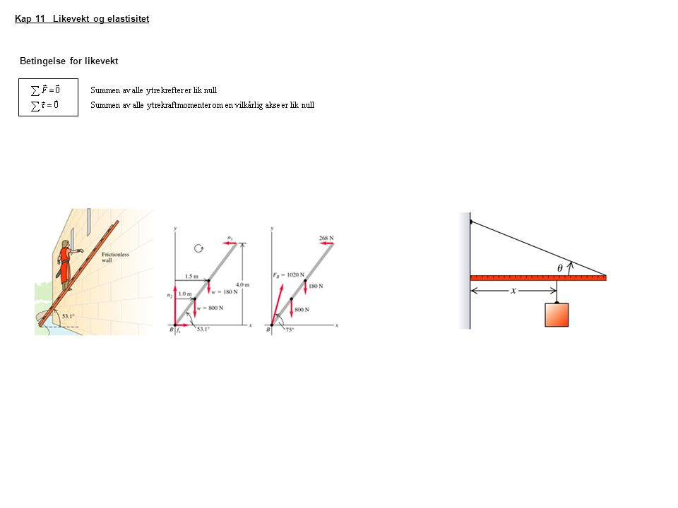 Kap 11 Likevekt og elastisitet