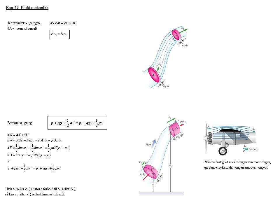 Kap 12 Fluid mekanikk