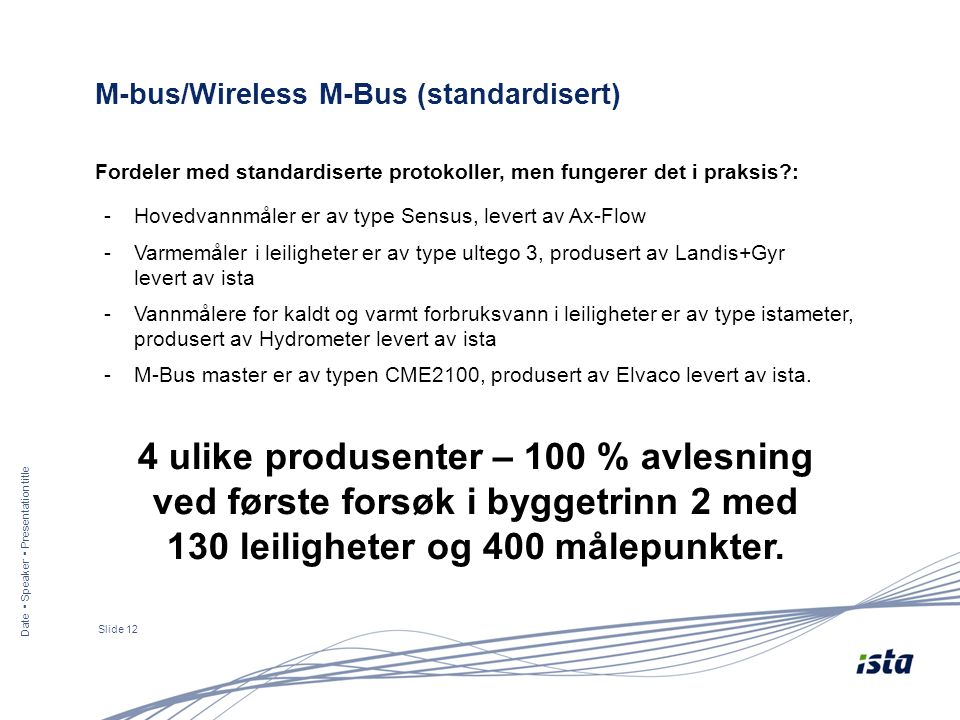 M-bus/Wireless M-Bus (standardisert)