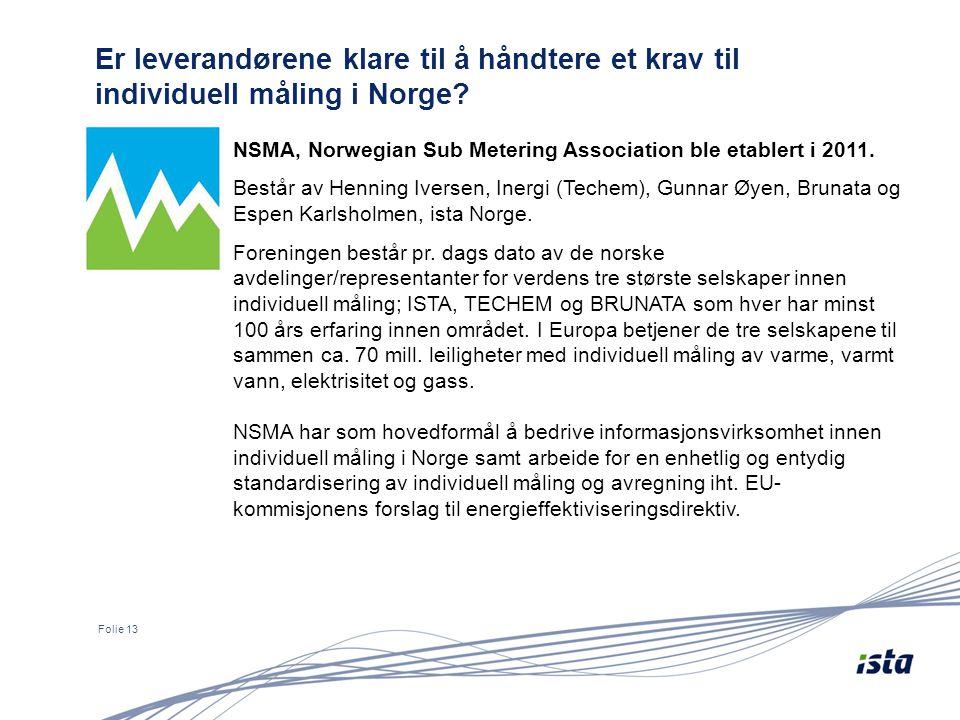 Er leverandørene klare til å håndtere et krav til individuell måling i Norge