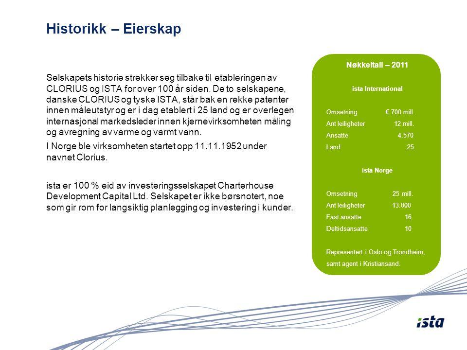 Historikk – Eierskap Nøkkeltall – 2011. ista International. Omsetning € 700 mill. Ant leiligheter 12 mill.