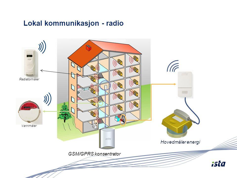 Lokal kommunikasjon - radio