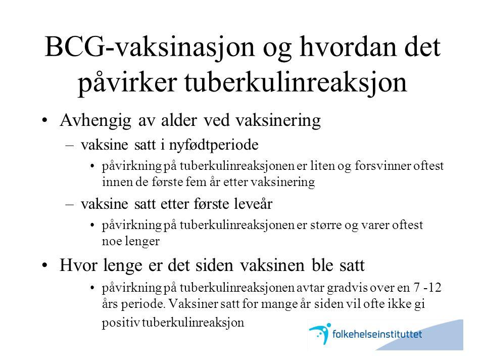 BCG-vaksinasjon og hvordan det påvirker tuberkulinreaksjon