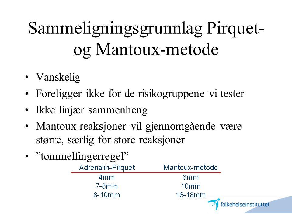 Sammeligningsgrunnlag Pirquet- og Mantoux-metode
