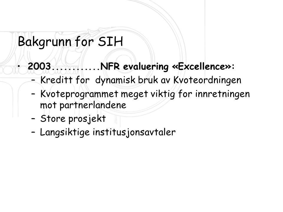Bakgrunn for SIH 2003............NFR evaluering «Excellence»: