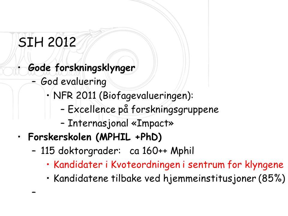 SIH 2012 Gode forskningsklynger God evaluering