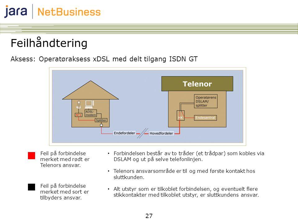 Feilhåndtering Aksess: Operatøraksess xDSL med delt tilgang ISDN GT 27