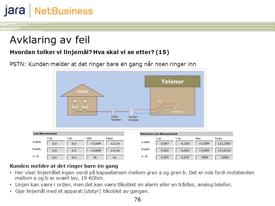 Avklaring av feil Hvordan tolker vi linjemål Hva skal vi se etter (15) PSTN: Kunden melder at det ringer bare én gang når noen ringer inn.