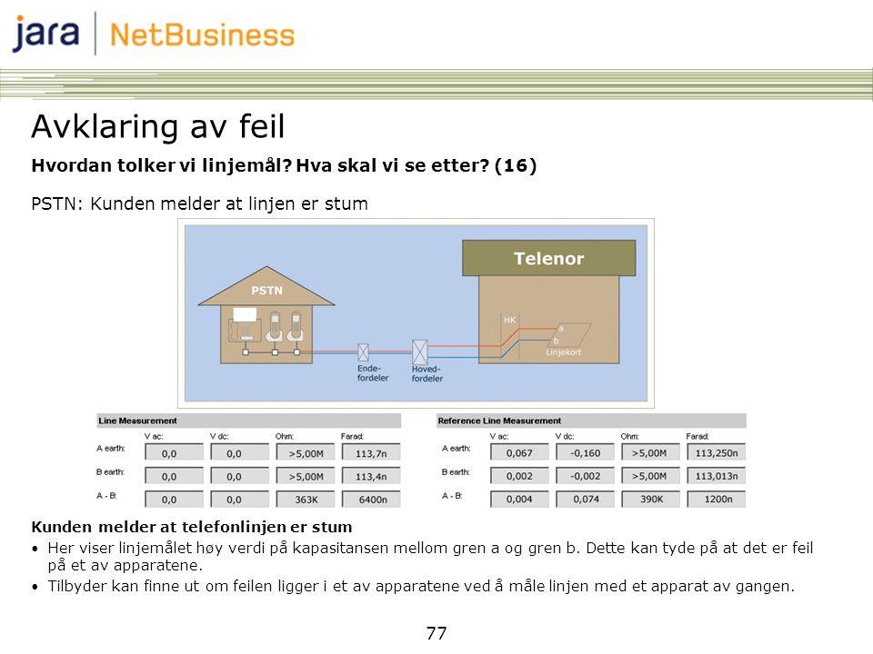 Avklaring av feil Hvordan tolker vi linjemål Hva skal vi se etter (16) PSTN: Kunden melder at linjen er stum.