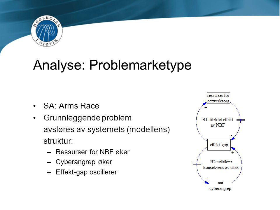 Analyse: Problemarketype