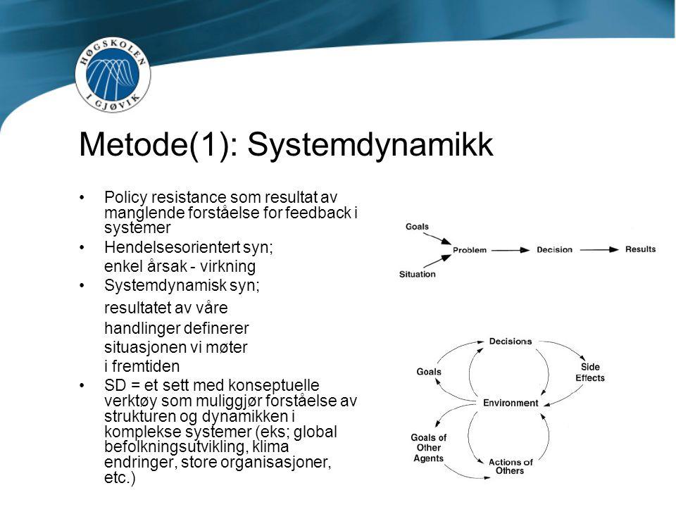 Metode(1): Systemdynamikk