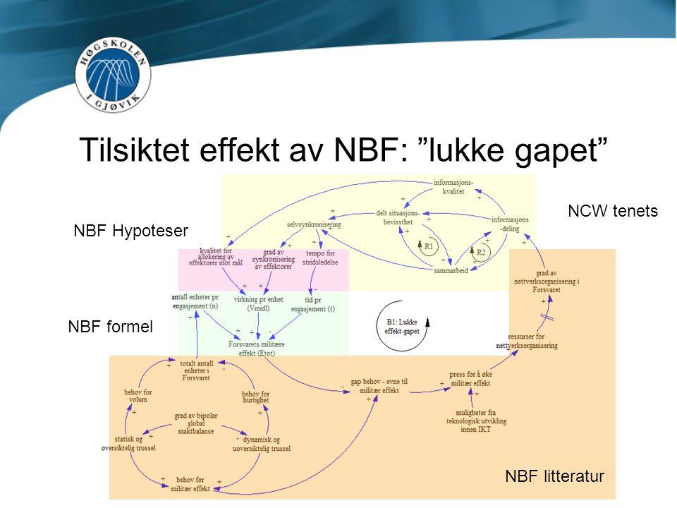 Tilsiktet effekt av NBF: lukke gapet