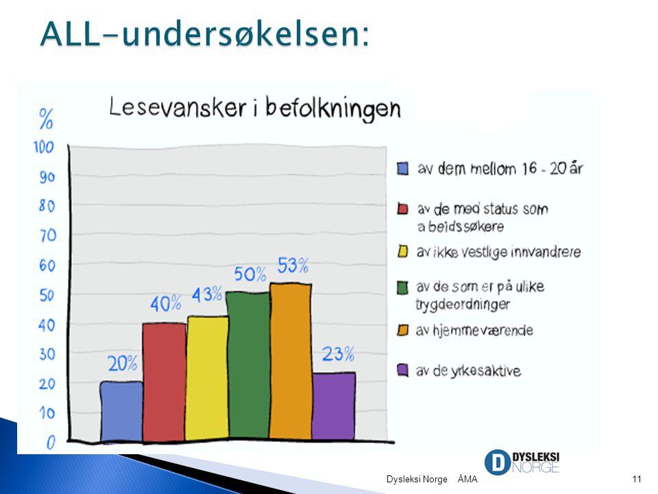 ALL-undersøkelsen: Dysleksi Norge ÅMA
