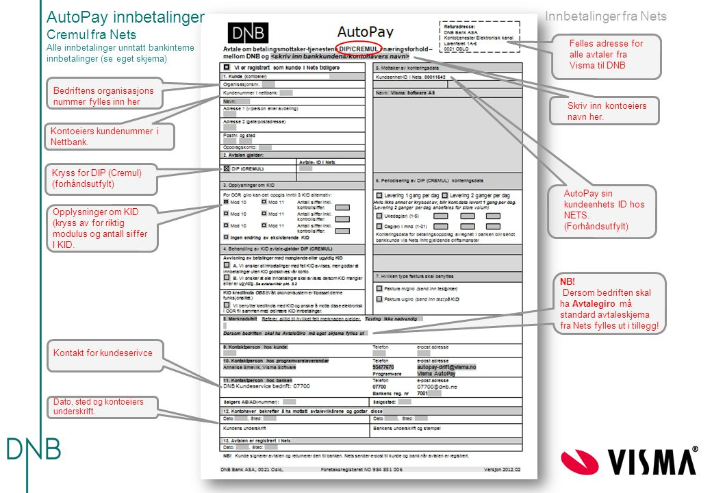 AutoPay innbetalinger Cremul fra Nets Alle innbetalinger unntatt bankinterne innbetalinger (se eget skjema)