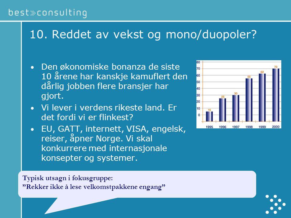 10. Reddet av vekst og mono/duopoler