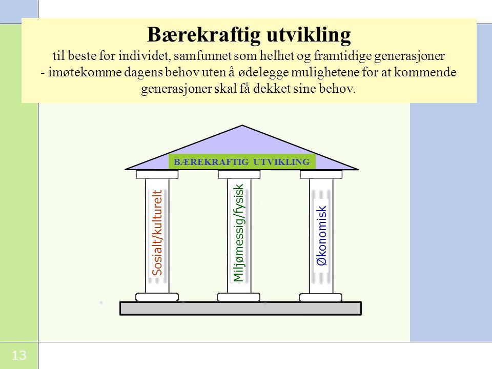 BÆREKRAFTIG UTVIKLING