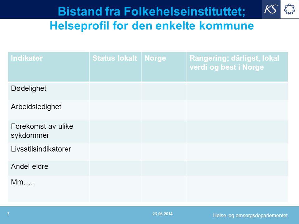 Bistand fra Folkehelseinstituttet; Helseprofil for den enkelte kommune