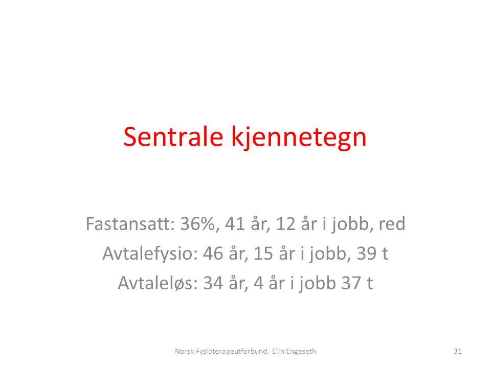Sentrale kjennetegn Fastansatt: 36%, 41 år, 12 år i jobb, red