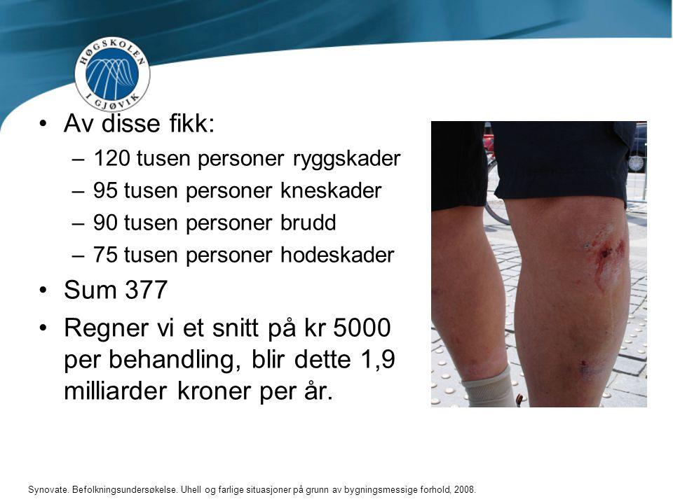 Av disse fikk: 120 tusen personer ryggskader. 95 tusen personer kneskader. 90 tusen personer brudd.