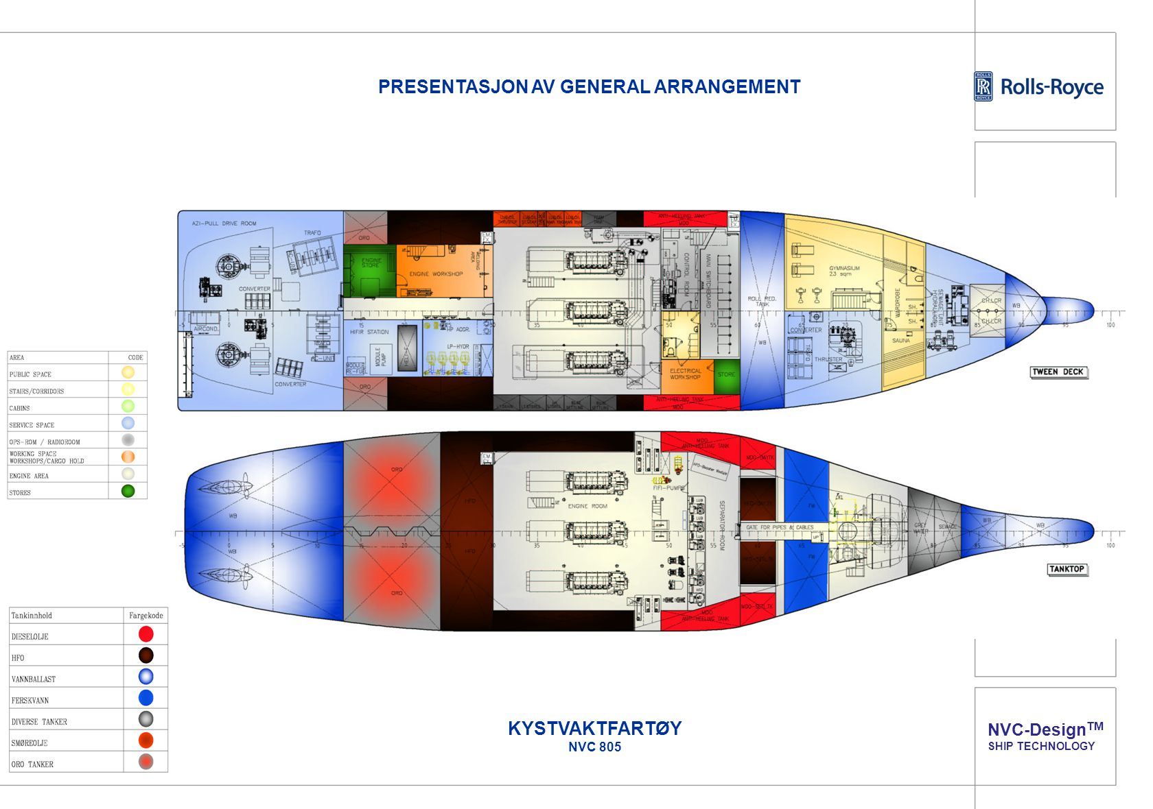 PRESENTASJON AV GENERAL ARRANGEMENT