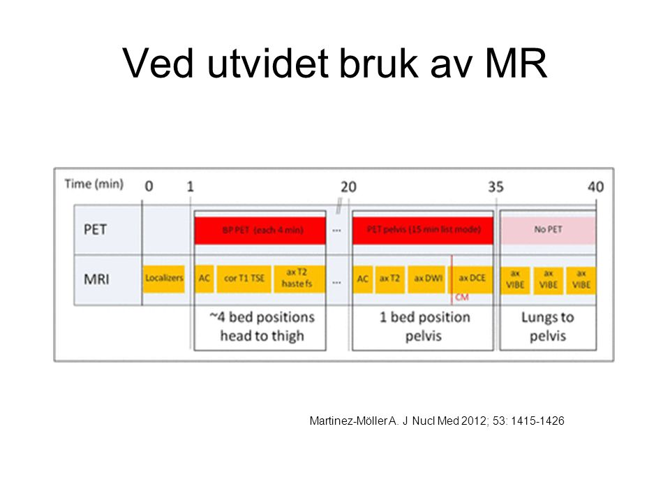 Ved utvidet bruk av MR Martinez-Möller A. J Nucl Med 2012; 53: 1415-1426