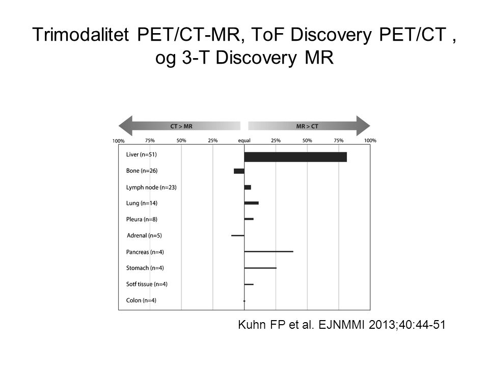 Trimodalitet PET/CT-MR, ToF Discovery PET/CT , og 3-T Discovery MR