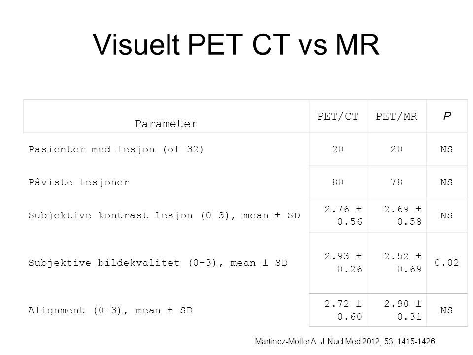 Visuelt PET CT vs MR Parameter PET/CT PET/MR P