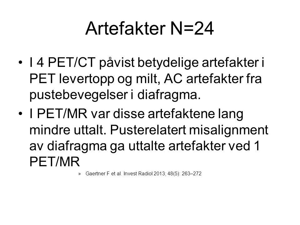 Artefakter N=24 I 4 PET/CT påvist betydelige artefakter i PET levertopp og milt, AC artefakter fra pustebevegelser i diafragma.