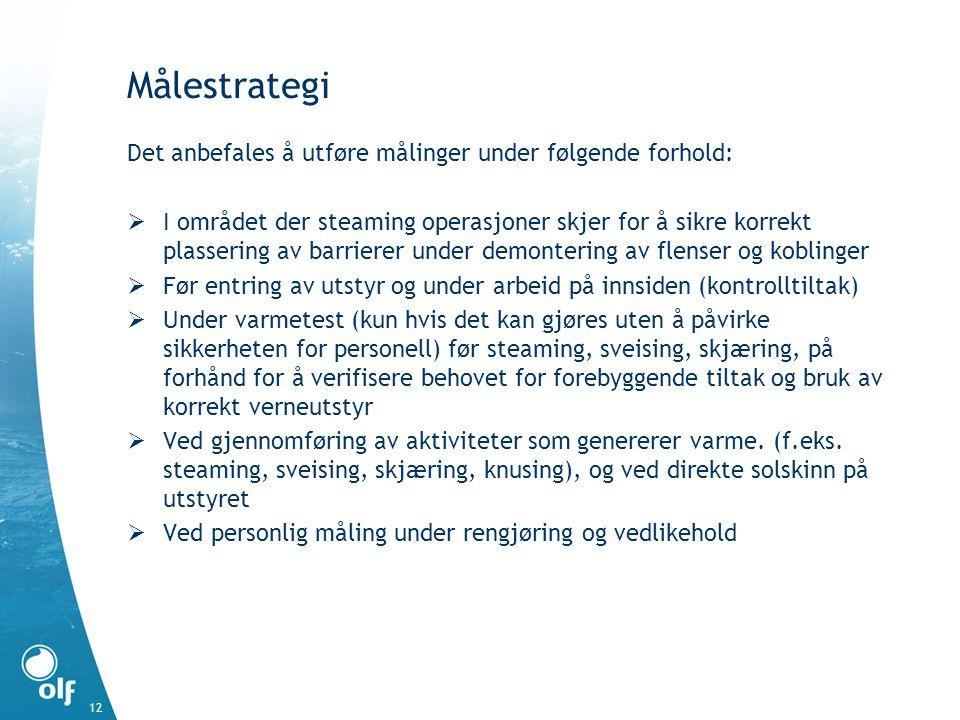 Målestrategi Det anbefales å utføre målinger under følgende forhold: