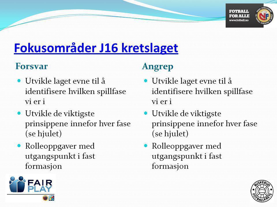 Fokusområder J16 kretslaget