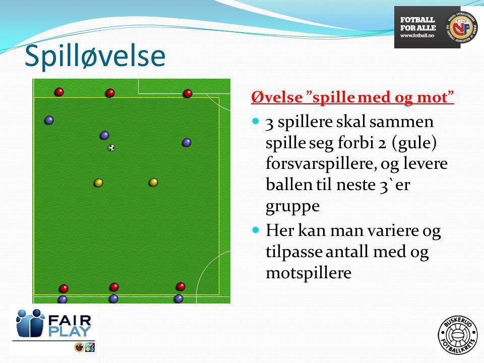 Spilløvelse Øvelse spille med og mot 3 spillere skal sammen spille seg forbi 2 (gule) forsvarspillere, og levere ballen til neste 3`er gruppe.