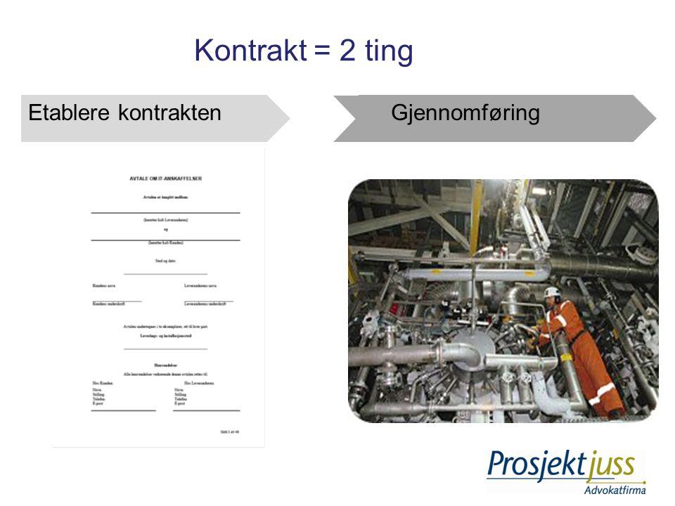 Kontrakt = 2 ting Etablere kontrakten Gjennomføring