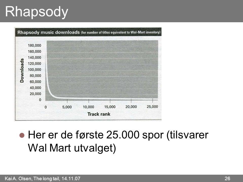 Rhapsody Her er de første 25.000 spor (tilsvarer Wal Mart utvalget)