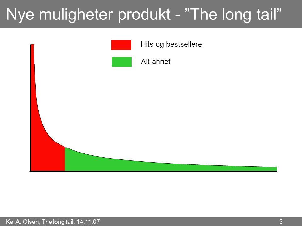 Nye muligheter produkt - The long tail