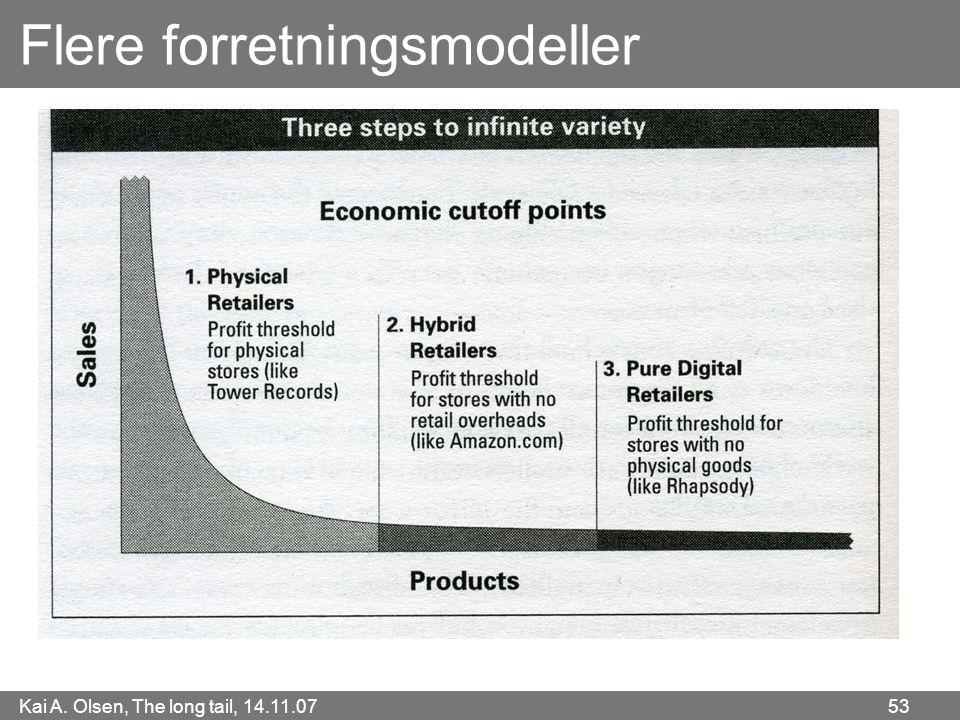 Flere forretningsmodeller