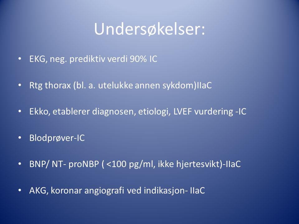 Undersøkelser: EKG, neg. prediktiv verdi 90% IC