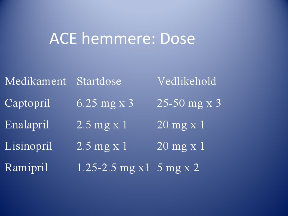 ACE hemmere: Dose 21