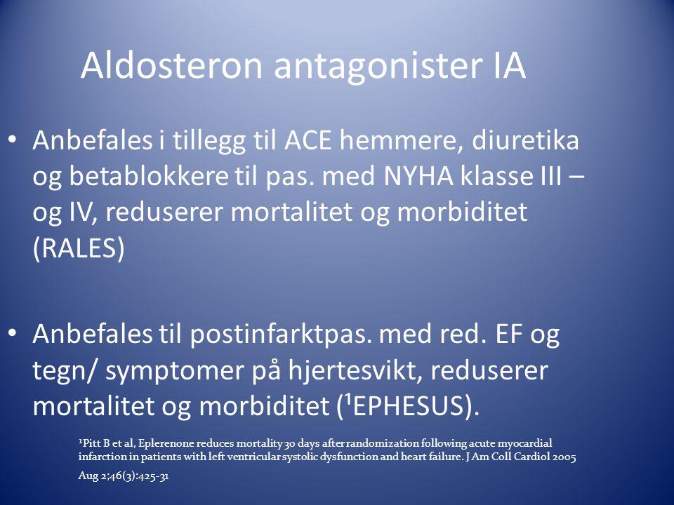 Aldosteron antagonister IA