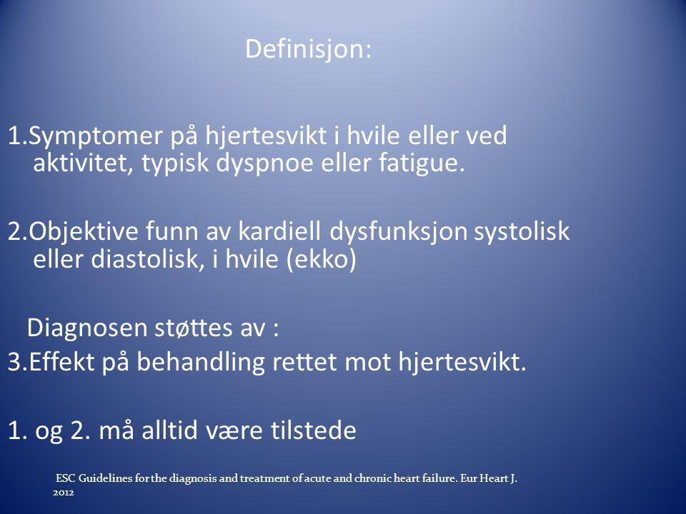 Definisjon: 1.Symptomer på hjertesvikt i hvile eller ved aktivitet, typisk dyspnoe eller fatigue.