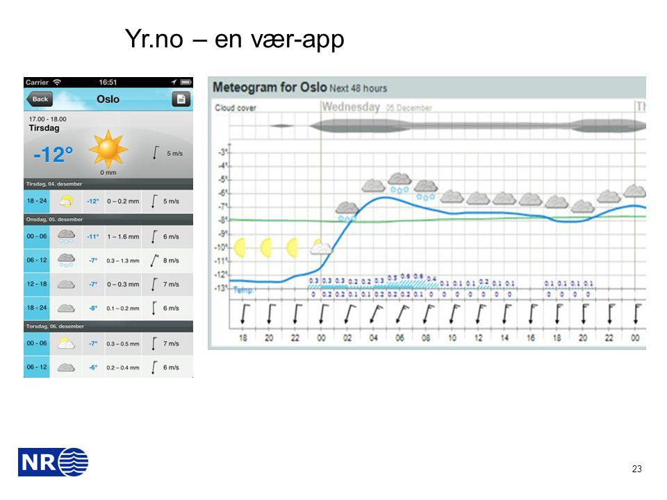 Yr.no – en vær-app