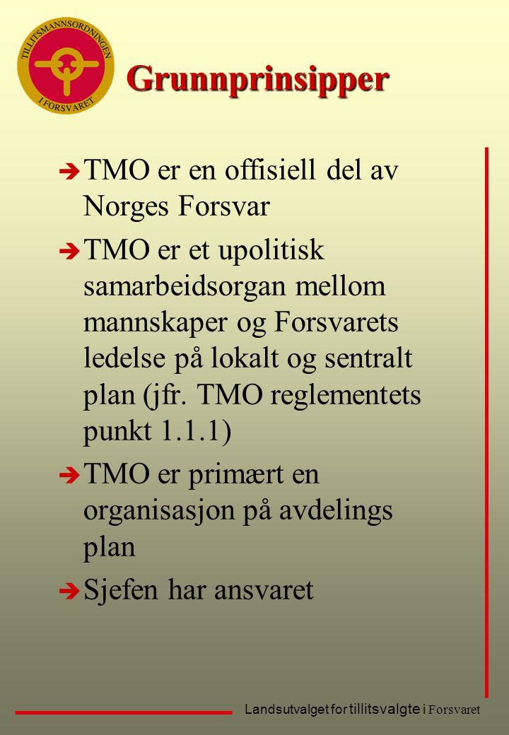 Grunnprinsipper TMO er en offisiell del av Norges Forsvar