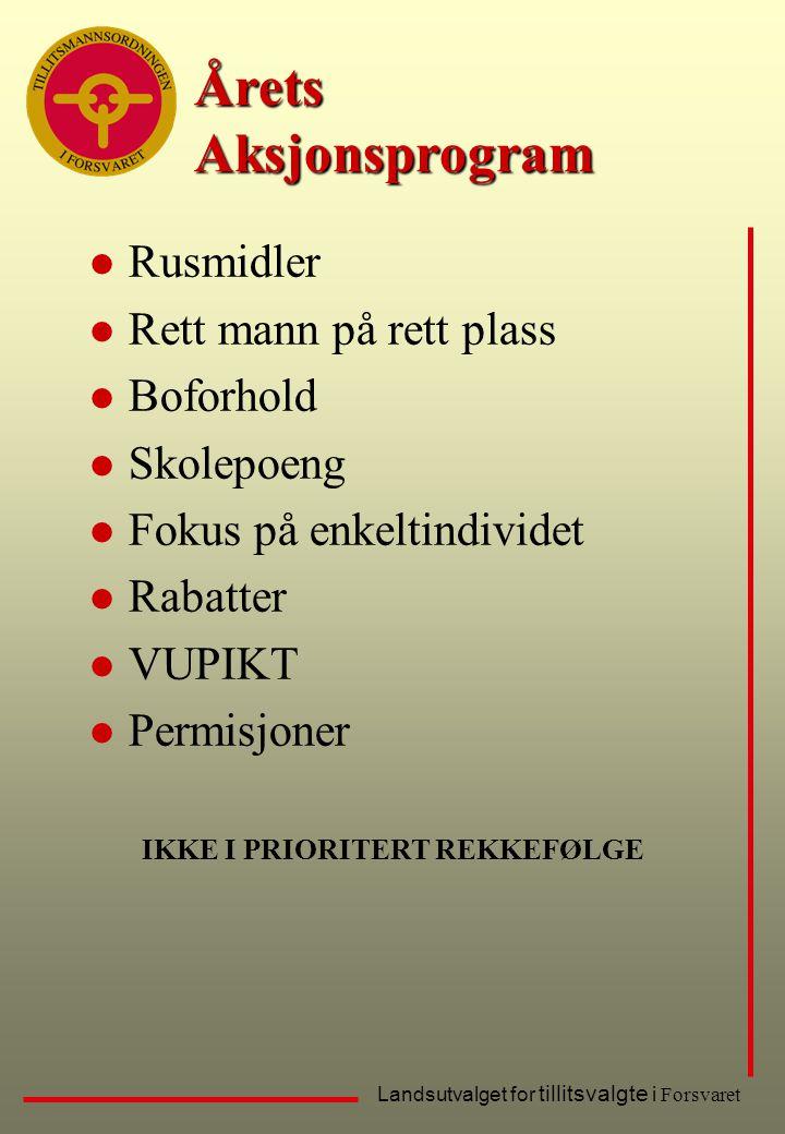 Årets Aksjonsprogram Rusmidler Rett mann på rett plass Boforhold
