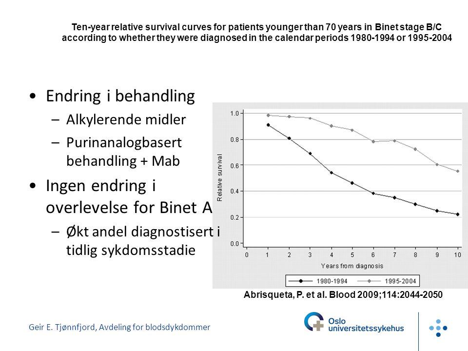 Abrisqueta, P. et al. Blood 2009;114:2044-2050