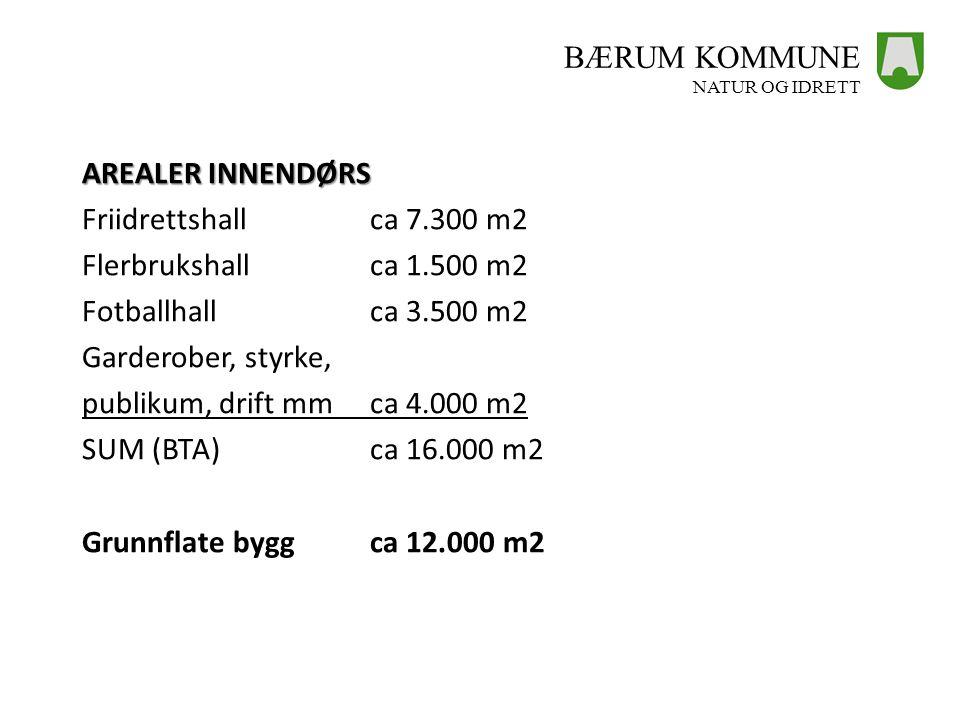 BÆRUM KOMMUNE AREALER INNENDØRS Friidrettshall ca 7.300 m2