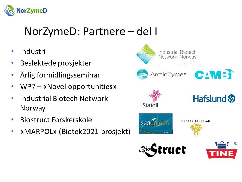 NorZymeD: Partnere – del I