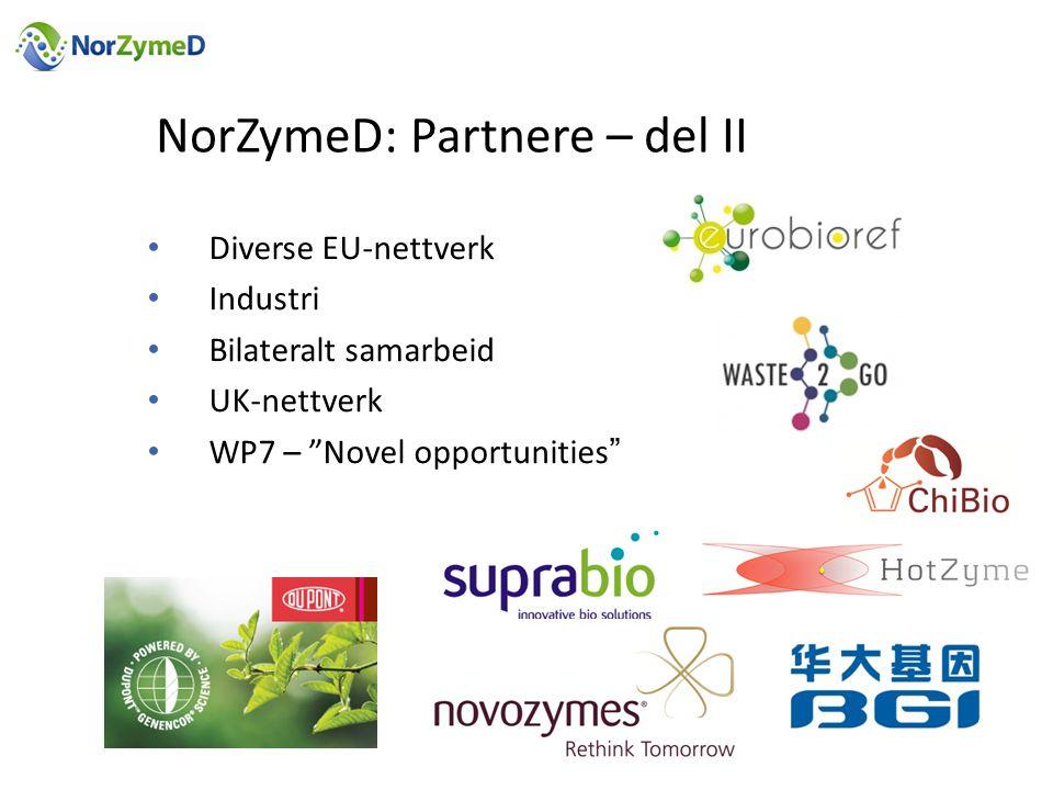 NorZymeD: Partnere – del II